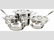 Best Induction Stove Cookware Set Review 2018   Different