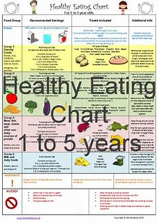 Daily Nutrition Chart For Children Healthy Eating Pack Mindingkids