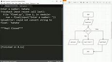 Dcp Flow Chart Python Programming Series Flowcharts Amp Pseudocode