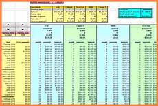 Credit Card Debt Payoff Calculator 12 Credit Card Debt Payoff Spreadsheet Excel