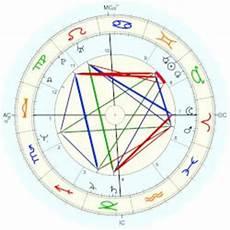 Jeffrey Dahmer Birth Chart Jeffrey Dahmer Horoscope For Birth Date 21 May 1960 Born