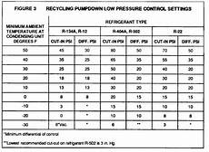 404a Suction Pressure Chart Uses Of Refrigeration Low Pressure Controls Industrial