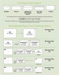 Green Envelope Size Chart Quickprint News Quickprint News