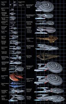Ship Size Comparison Chart Ship Size Comparison Chart Star Trek Online Hi Tech
