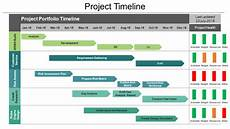 Roadmap Project 9 Types Of Roadmaps Roadmap Powerpoint Templates To