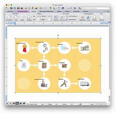 Chart Pro Copy Service Add A Workflow Diagram To A Ms Word Document Conceptdraw