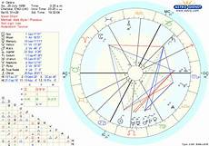 Marbles Natal Chart Free Chart 63 Online Chart Aries Sign Astrology