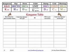 Hop Conversion Chart Kangaroo Hop Metric Conversion Math Pinterest