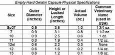 Capsule Chart Buy Empty Capsules Empty Medicine Capsules Empty