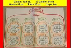 Gallon Quart Pint Cup Chart Free Anchor Chart For Liquid Measurement Gallon 1 2