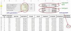 Loan Repayment Schedule Calculator Excel 6 Loan Repayment Calculator Excel Template Excel