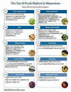 Magnesium In Foods Chart Printable List Of High Magnesium Foods Including Dark