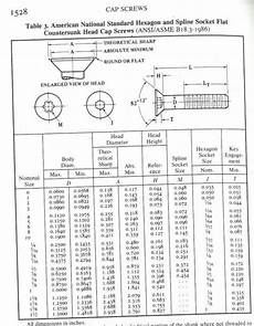 Screw Counterbore Size Chart Countersink Diameter For Flat Head Screws Too Small