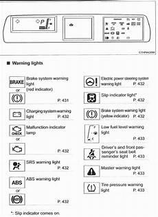 2001 Toyota Prius Ps Warning Light Prius Warning Lights Adiklight Co