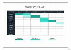 Gantt Chart Template Word Weekly Gantt Chart Template In Microsoft Word Excel