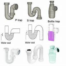 P Trap Vs S Trap What Are Waste Water Traps Washware Essentials