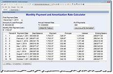 Auto Loan Amortization Table Excel Excel Loan Amortization Schedule Power Of Hotdocs