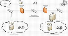 Building A Network How To Build A Network Tutorial Intro Jared Heinrichs