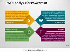 Swot Analysis Ppt Swot Analysis Template For Powerpoint