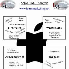 Swot Analysis Of Apple Apple Swot Analysis 2019
