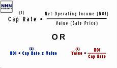 Calculate Cap Rate What Is A Cap Rate And What Is An Example Of A Cap Rate
