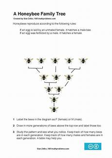 What Is A Family Tree Honeybee Family Tree Stem