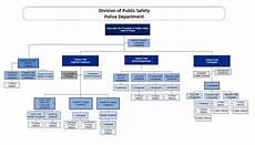 Organizational Charts Organizational Chart Division Of Public Safety