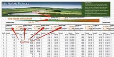 Snowball Debt Spreadsheet Spreadsheet For Using Snowball Method To Pay Off Debt