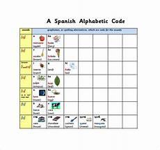 Spanish Alphabet Chart Printable Free 7 Sample Spanish Alphabet Chart Templates In Pdf