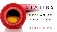 Statin Mechanism Of Action Statins Mechanism Of Action Animated Youtube