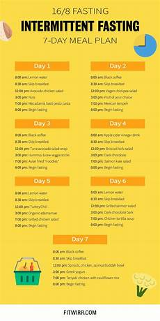 Intermittent Fasting Chart Pin On Lose Weight