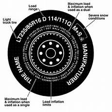 Tire Identification Chart Tire Code Explanation