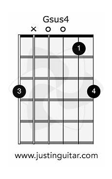 Gsus Guitar Chord Chart Wherever You Will Go The Calling Justinguitar Com