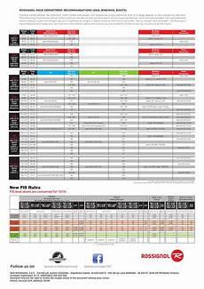 Rossignol Snowboard Size Chart Rossignol Race Program 1516 By Al Reklam Issuu