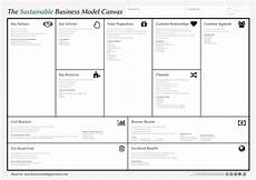 Canvas Business Model Sustainable Business Model Canvas Case