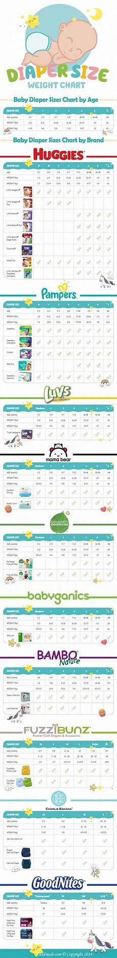 Luvs Size Chart Diaper Size Chart Infographic So Helpful In Getitng A