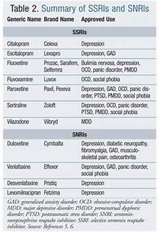 Dsm 5 Axis Chart Dsm 5 Potential Impact Of Key Changes On Pharmacy Practice