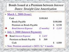 Amortization Of Bond Premiums Ppt Chapter 14 Long Term Liabilities Powerpoint