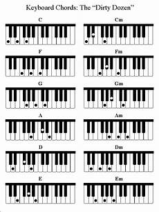 Jazz Chord Chart For Piano Jazz Piano Chords Chart My Piano Keys In 2019 Electric