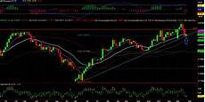 Trading Charts Online Be Forex What Is Forex Improve Your Fx Trading Skills