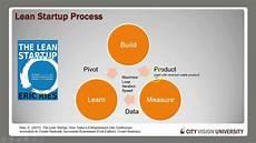 Lean Startup Methodology Session 8 Lean Startup Methodology For Education Udemy