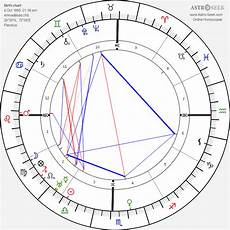 Birth Chart M M N Tantri Birth Chart Horoscope Date Of Birth Astro