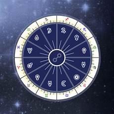Natal Chart Astro Seek Uranus In Aquarius Meaning Natal Birth Chart Uranus