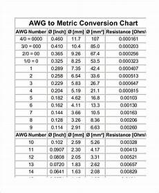 Standard To Metric Conversion Chart 8 Sample Metric Conversion Chart Templates For Kids