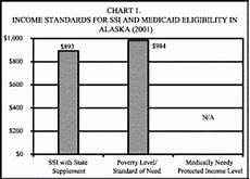 Medicaid Buy In Programs Case Studies Of Early
