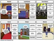Macbeth Character Chart Pdf Macbeth Characters Macbeth Pdf