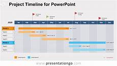 Sample Timelines In Powerpoint Project Timeline For Powerpoint Presentationgo Com