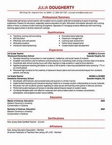 Resume The Work Best Resume Examples For Your Job Search Livecareer