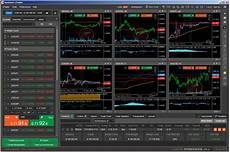 Sgx Charting Software Detailed Process To Select The Best Forex Charting
