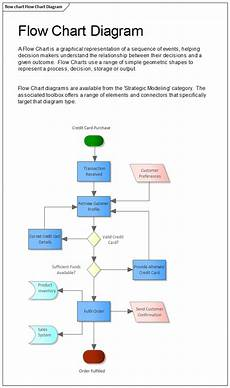 Project Management Charts And Diagrams Flow Chart Diagram Enterprise Architect User Guide